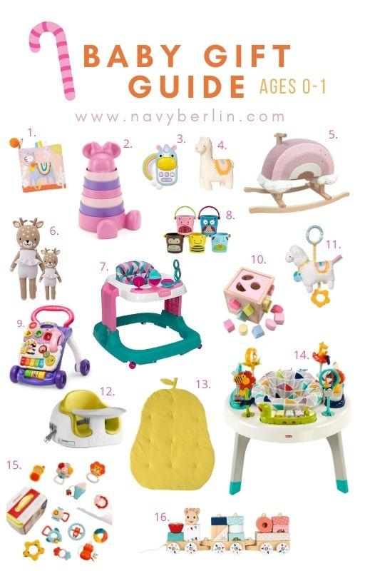 Baby Girl Christmas Gift Guide